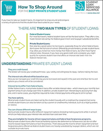 How to Shop Around for the Best Private Student Loan