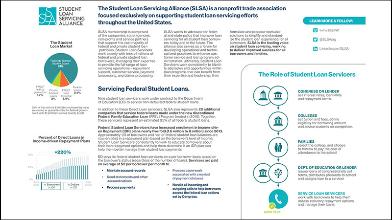 Student Loan Servicers Work Toward Student Loan Success